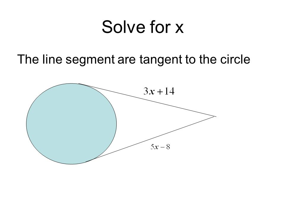 Solve for x The line segment are tangent to the circle