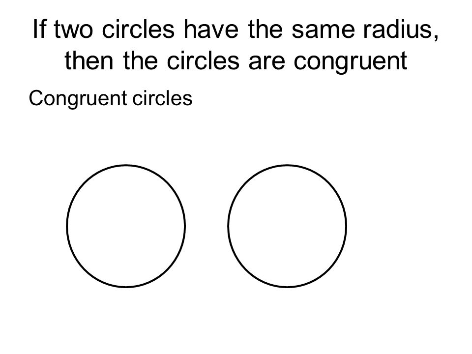 If two circles have the same radius, then the circles are congruent