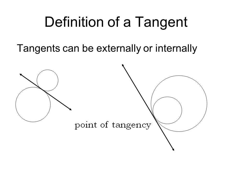 Definition of a Tangent