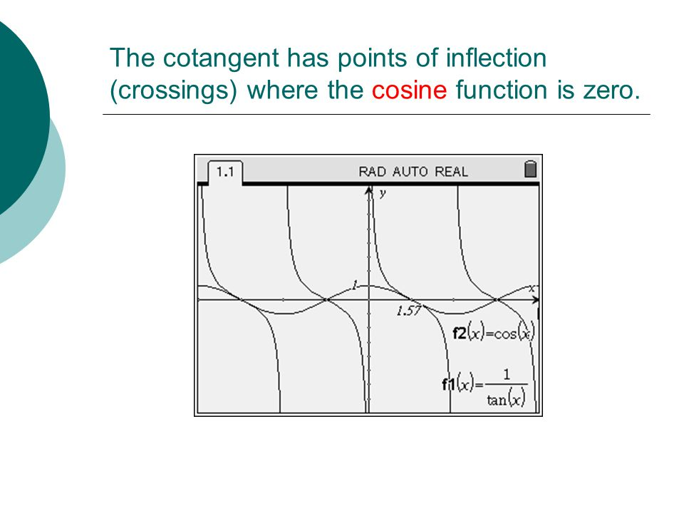 The cotangent has points of inflection (crossings) where the cosine function is zero.