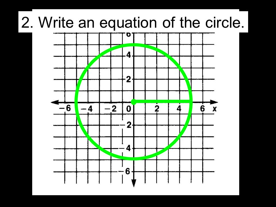 2. Write an equation of the circle.