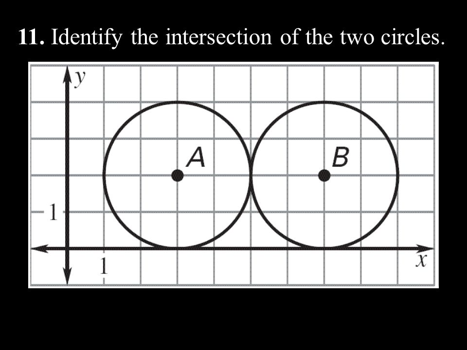 11. Identify the intersection of the two circles.