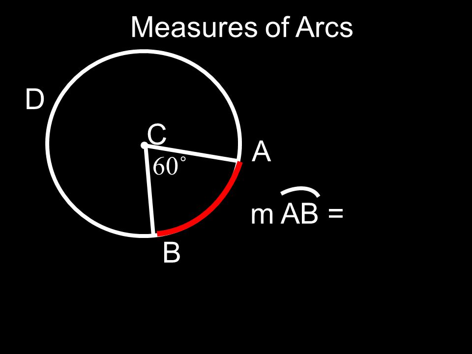 Measures of Arcs C A B D 60˚ m AB =