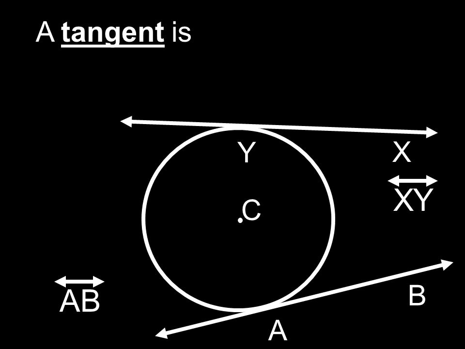 A tangent is C Y X XY AB A B