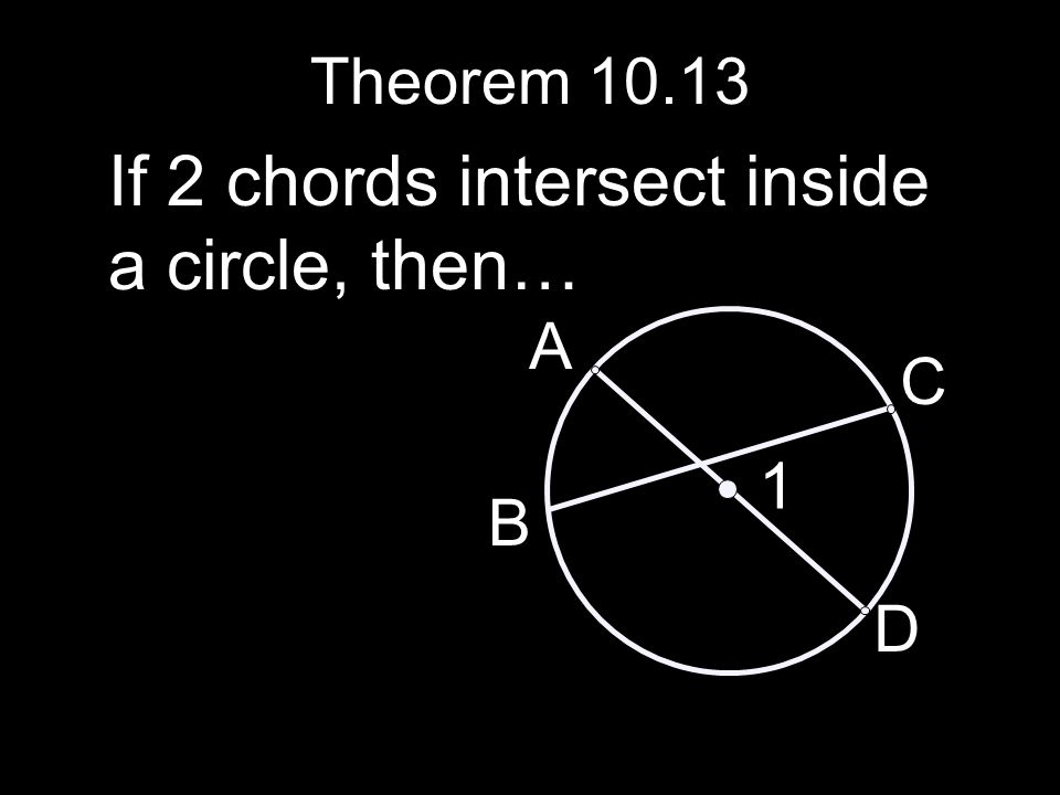 If 2 chords intersect inside a circle, then…