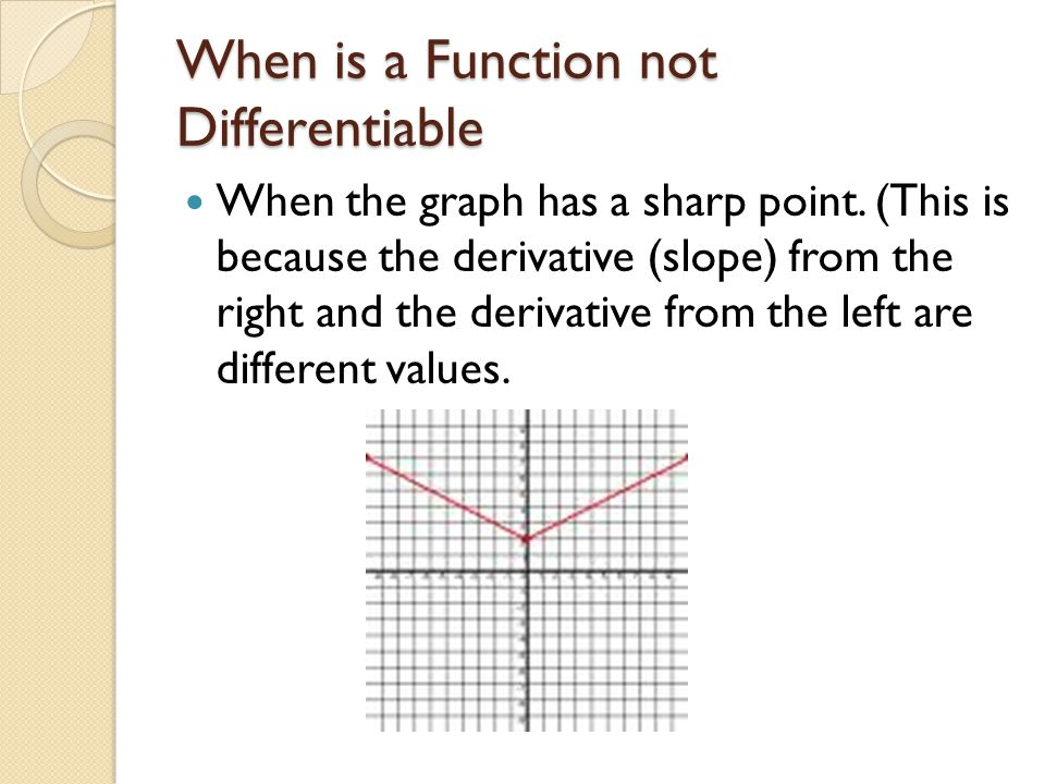 When is a Function not Differentiable