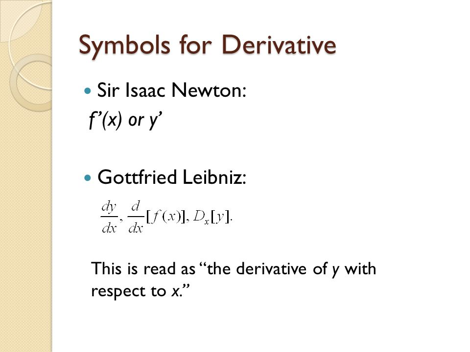 Symbols for Derivative
