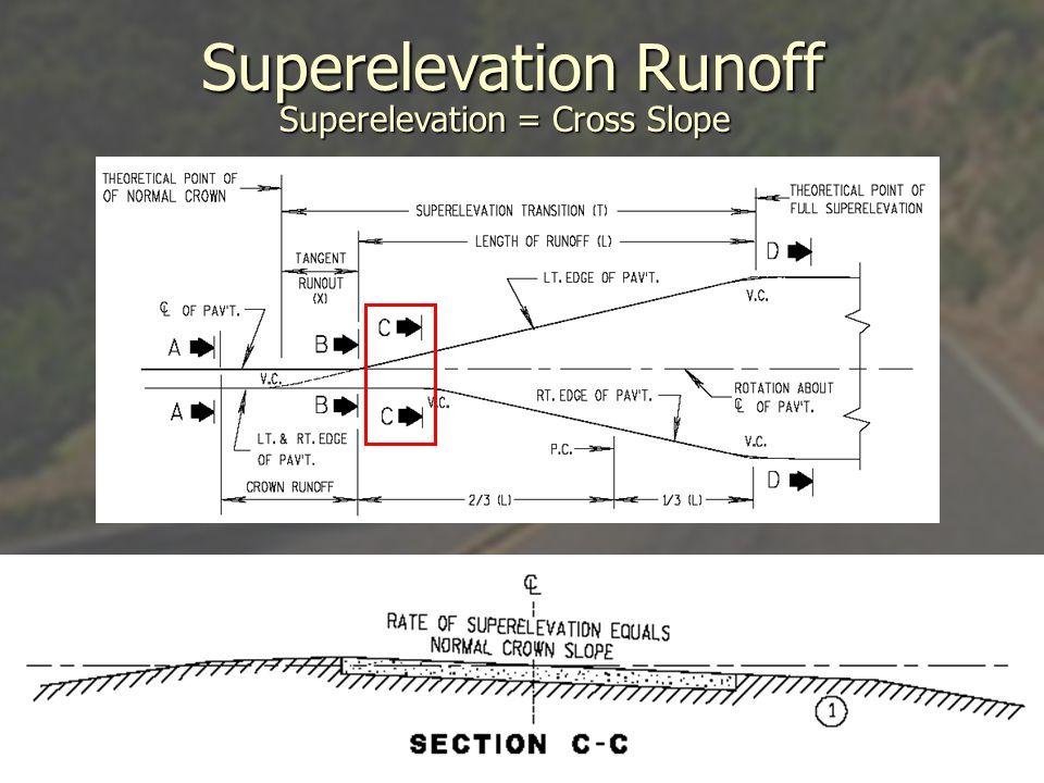 Superelevation Runoff