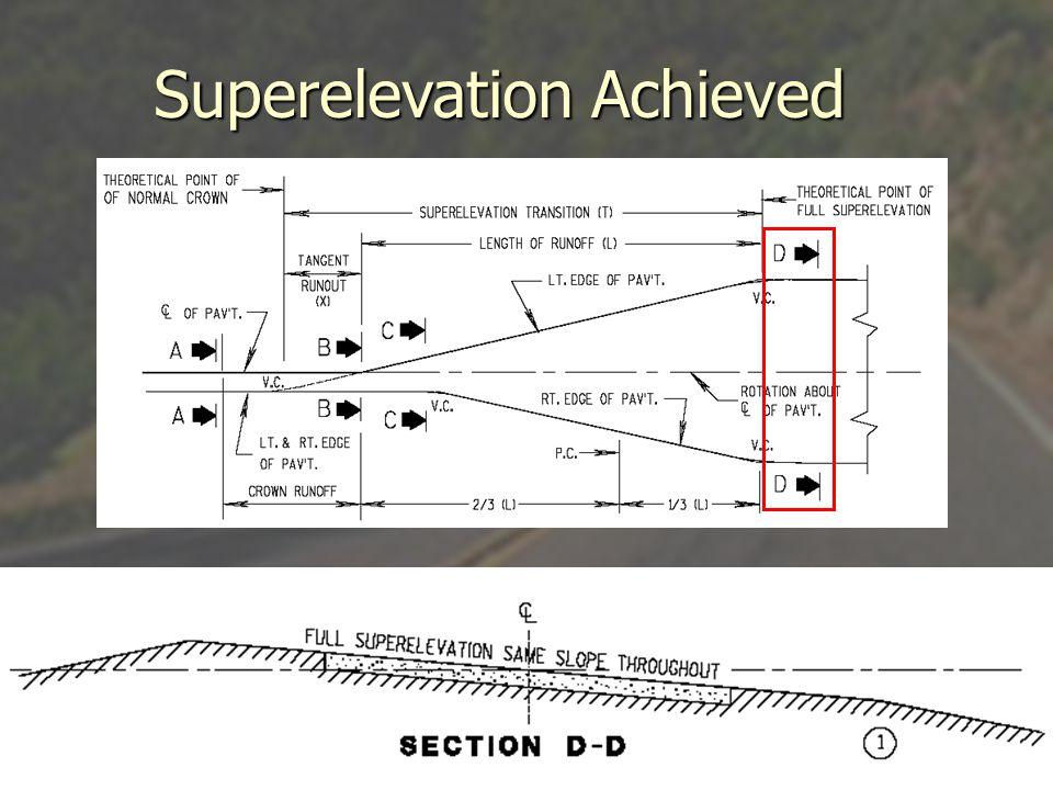 Superelevation Achieved
