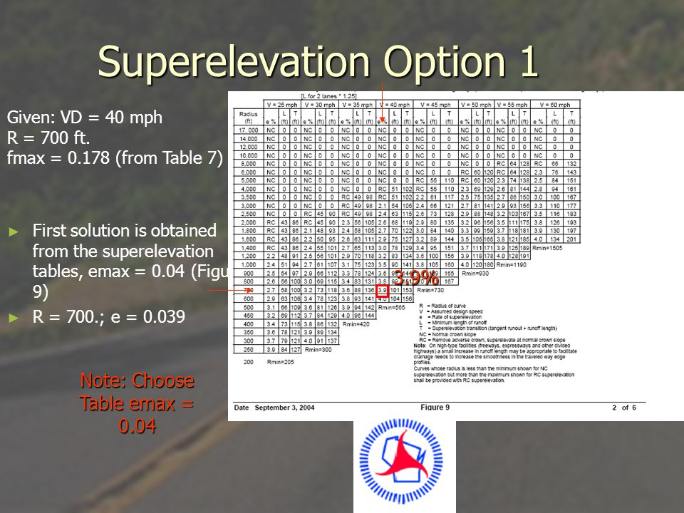 Superelevation Option 1