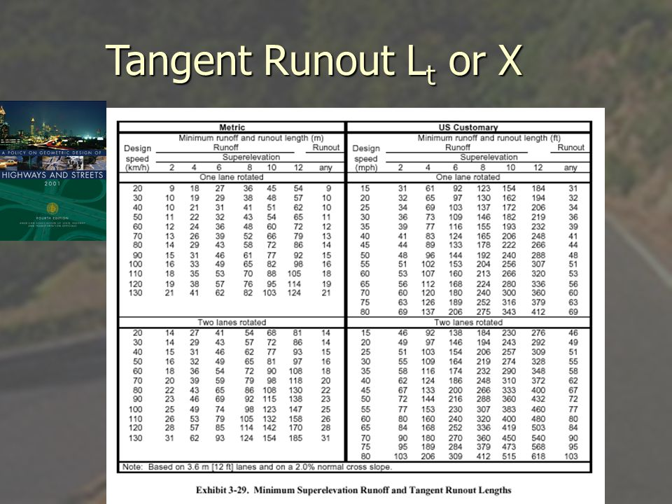 Tangent Runout Lt or X