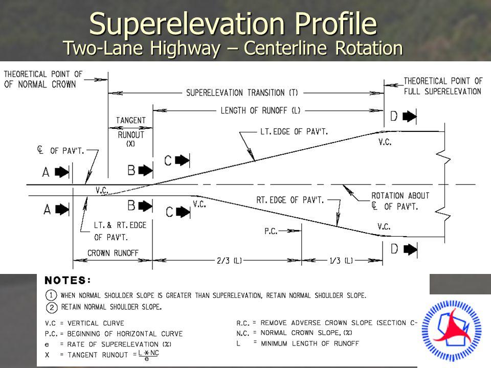 Superelevation Profile