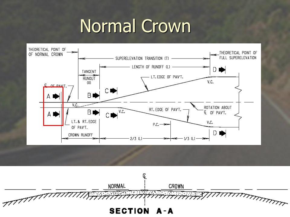 Normal Crown