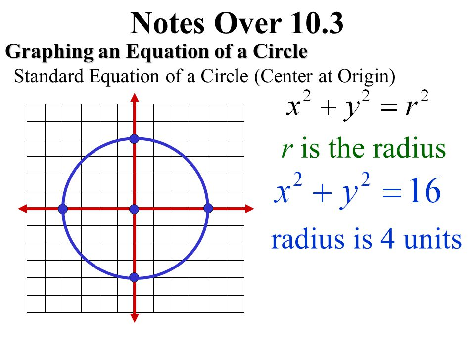 Notes Over 10.3 r is the radius radius is 4 units