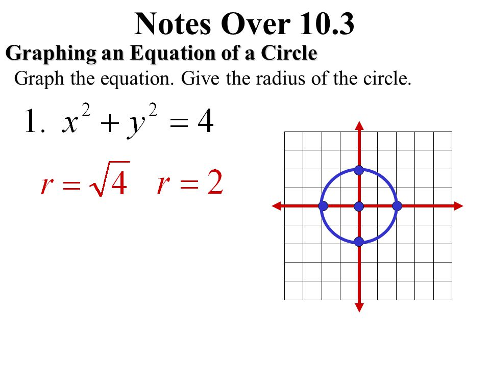 Notes Over 10.3 Graphing an Equation of a Circle