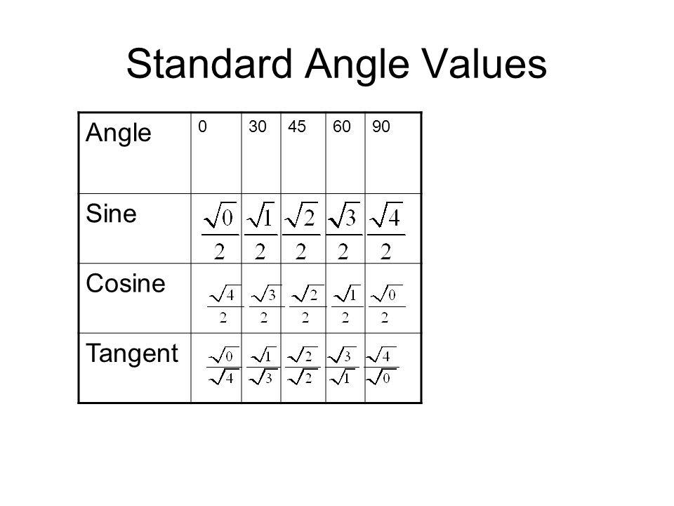 Standard Angle Values Angle 30 45 60 90 Sine Cosine Tangent