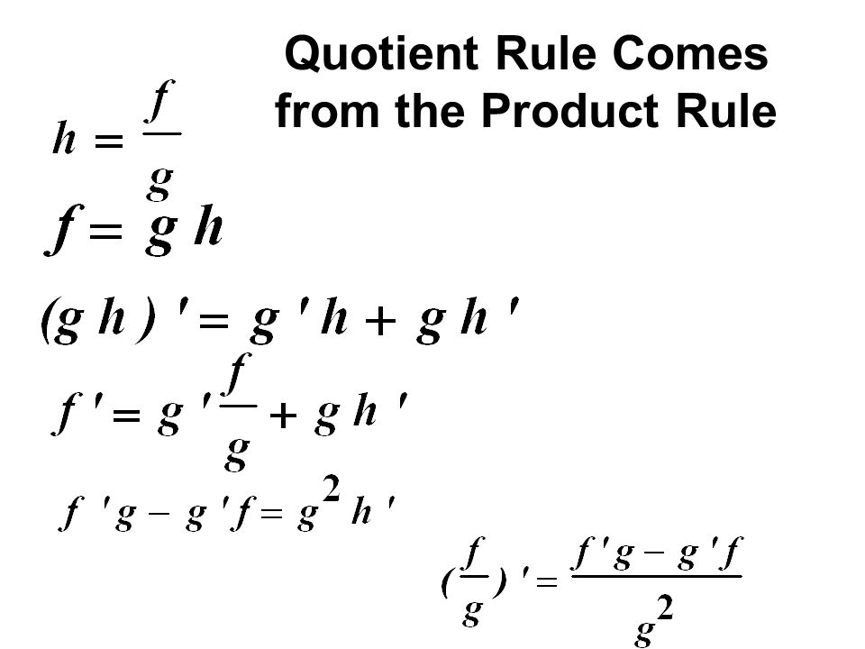 Quotient Rule Comes from the Product Rule
