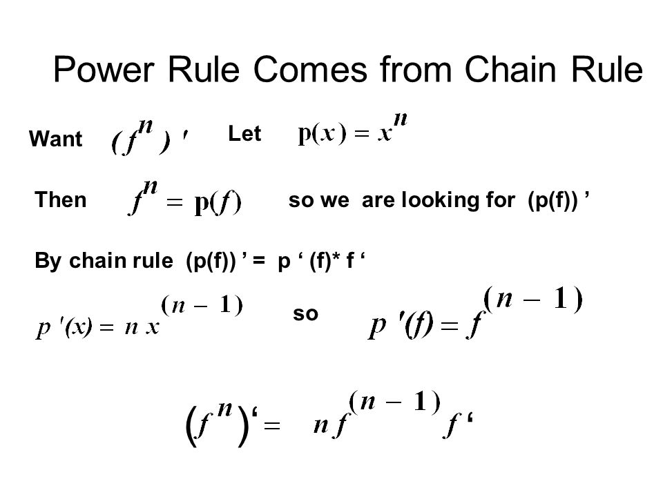 Power Rule Comes from Chain Rule