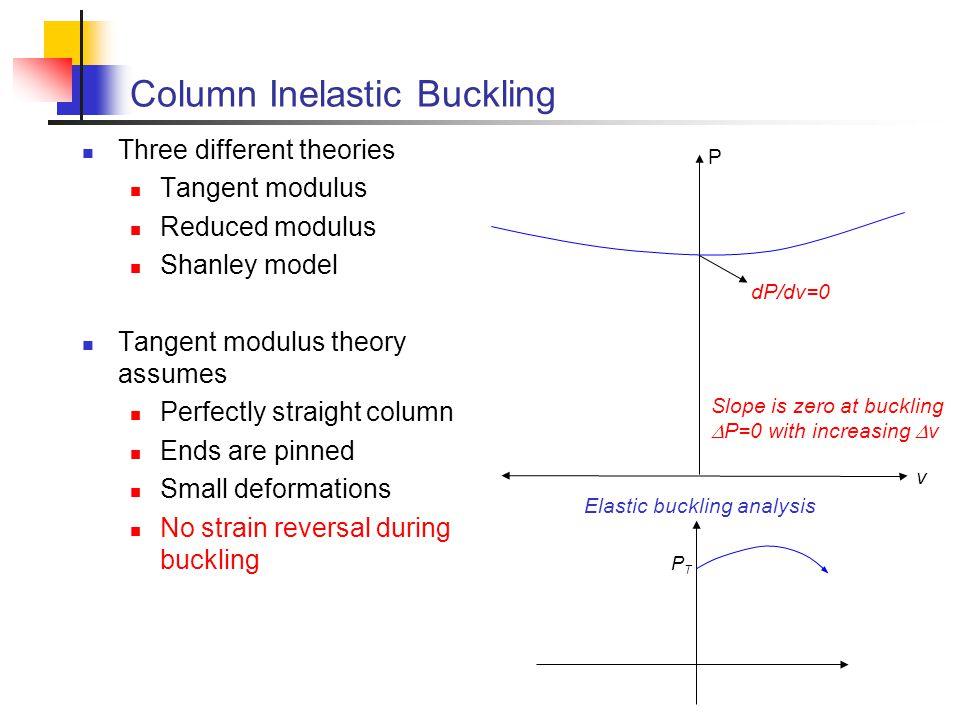 Column Inelastic Buckling