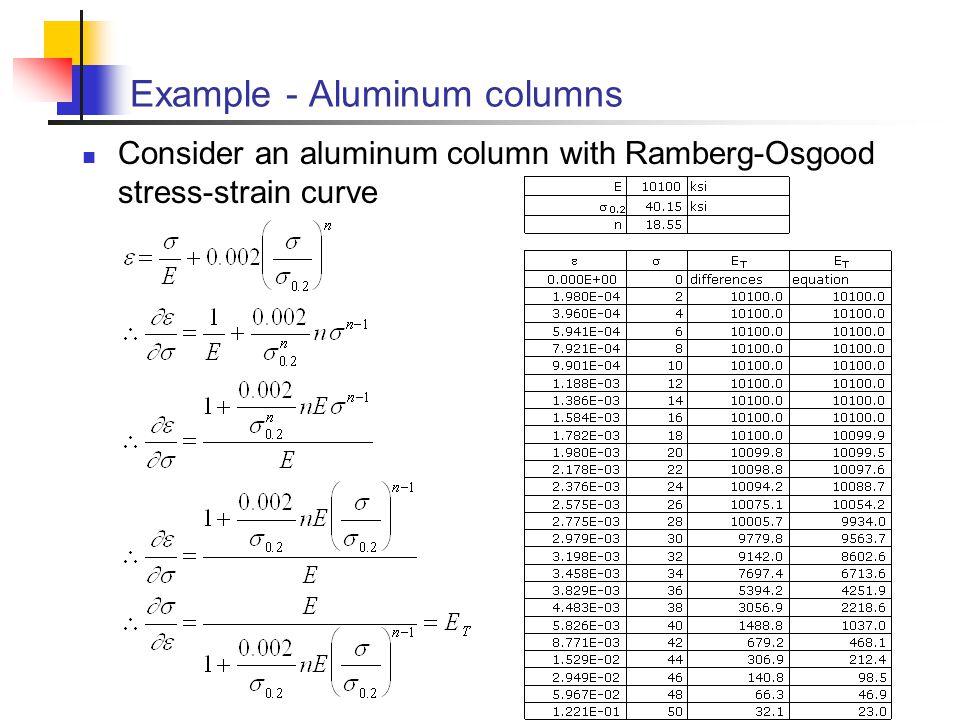 Example - Aluminum columns