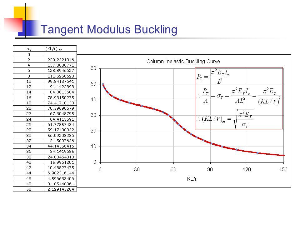 Tangent Modulus Buckling