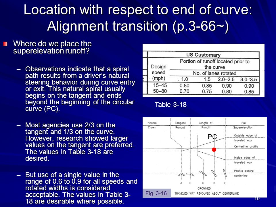 Location with respect to end of curve: Alignment transition (p.3-66~)