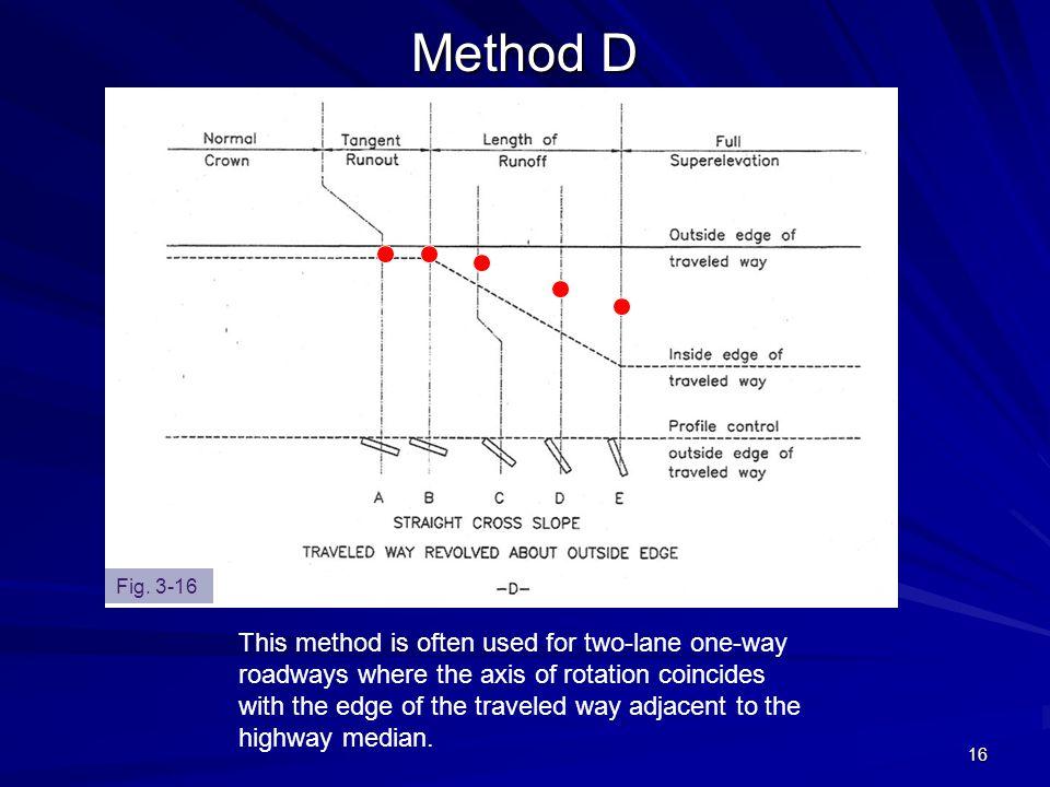 Method D Fig. 3-16.