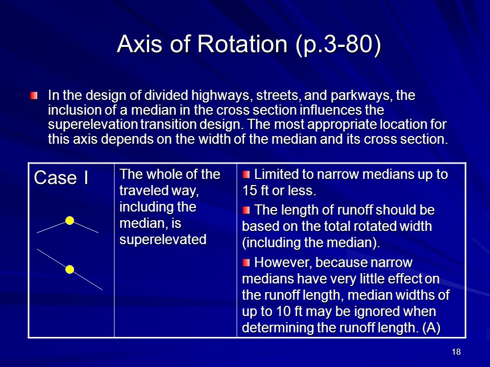 Axis of Rotation (p.3-80) Case I