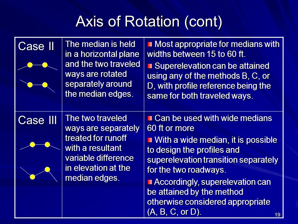 Axis of Rotation (cont)