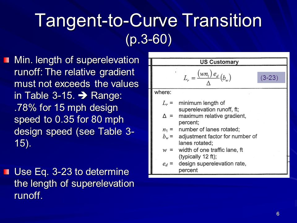 Tangent-to-Curve Transition (p.3-60)