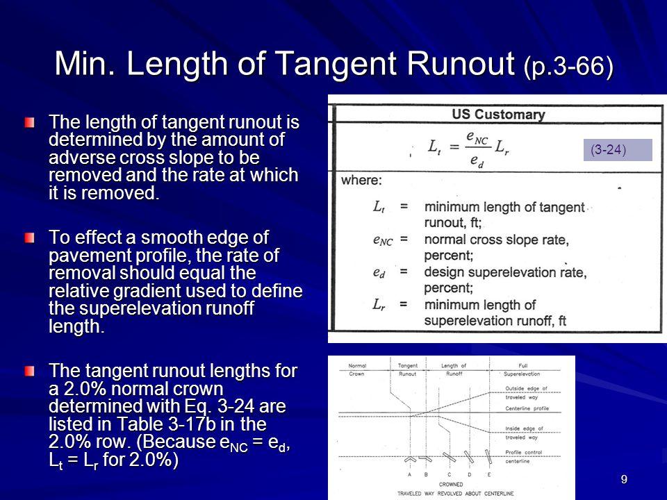 Min. Length of Tangent Runout (p.3-66)