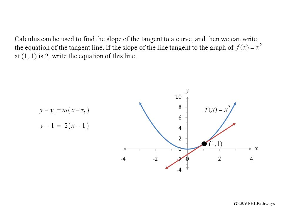 Calculus can be used to find the slope of the tangent to a curve, and then we can write