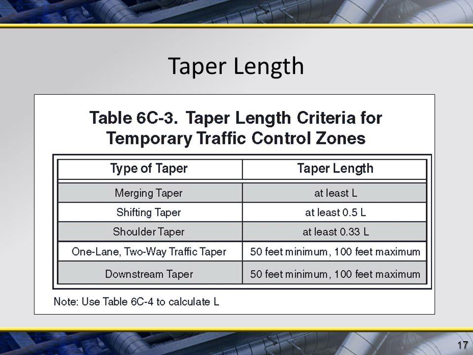 Taper Length