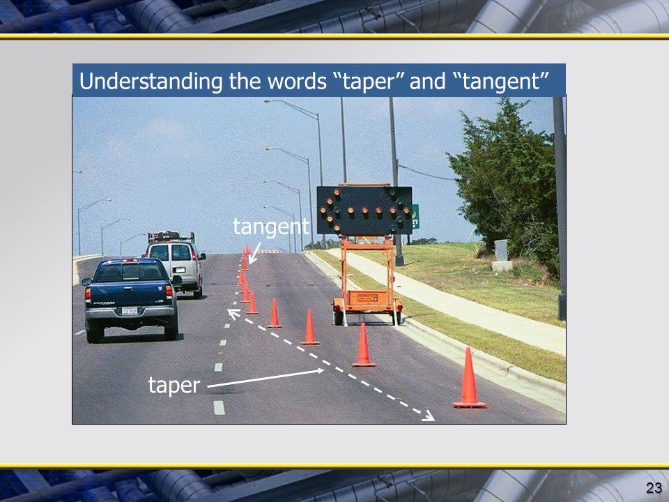 Understanding the words taper and tangent