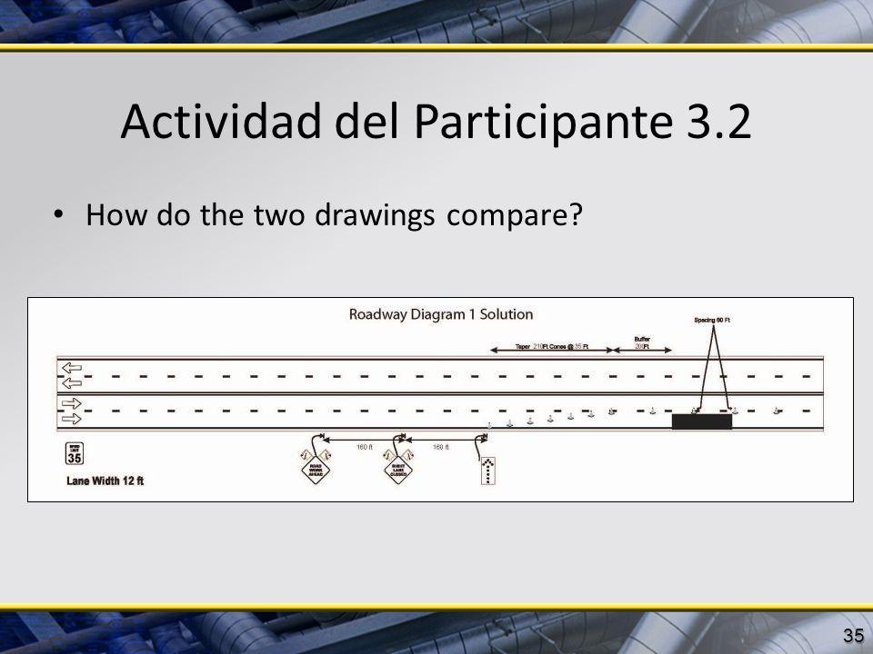 Actividad del Participante 3.2