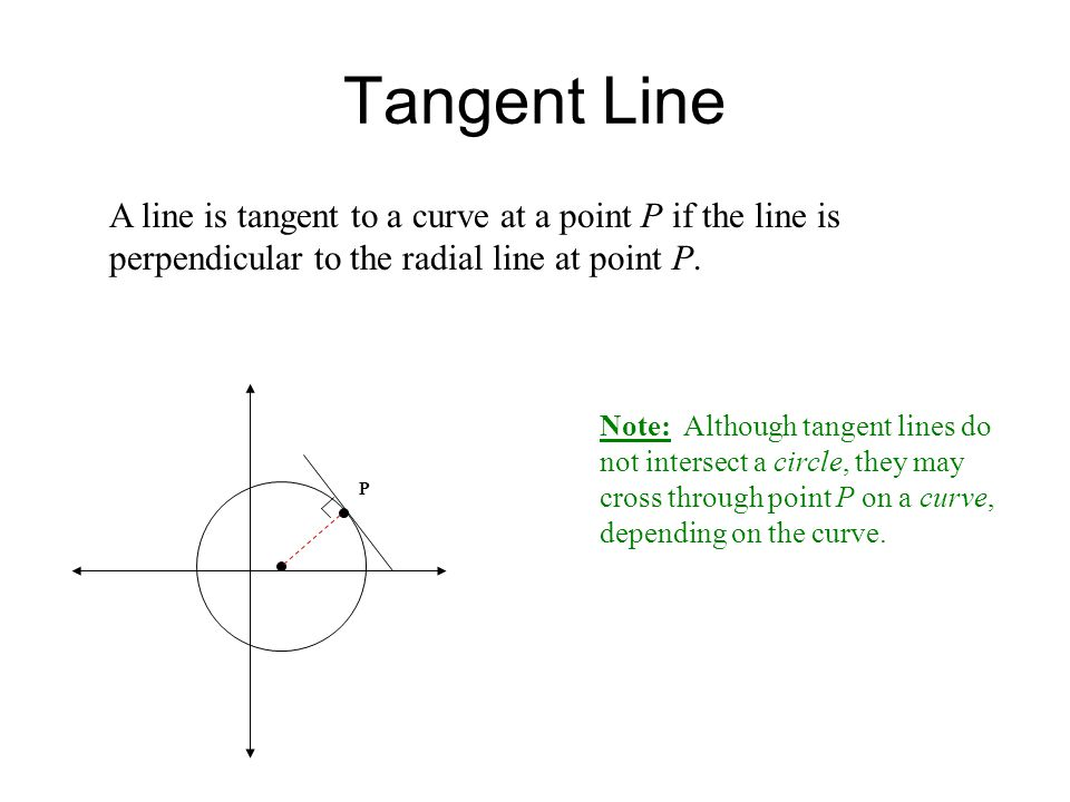 Tangent Line A line is tangent to a curve at a point P if the line is perpendicular to the radial line at point P.