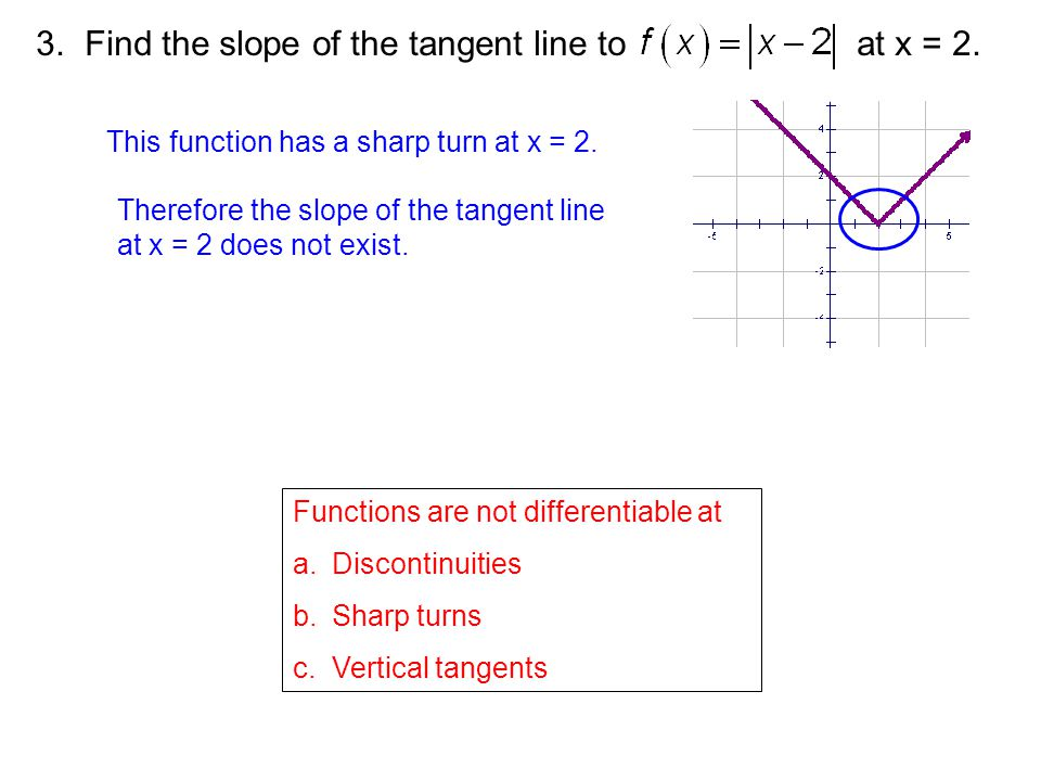 3. Find the slope of the tangent line to at x = 2.