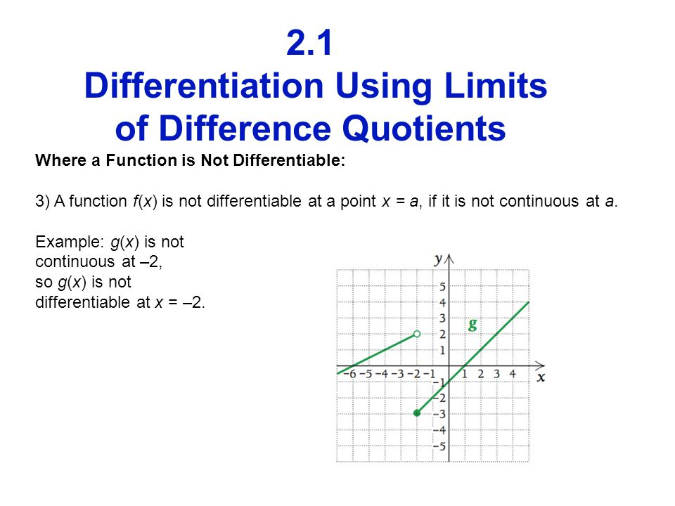 2.1 Differentiation Using Limits of Difference Quotients