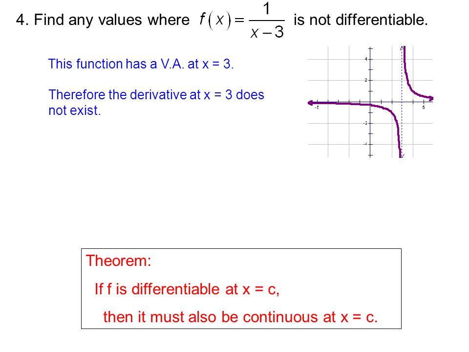 4. Find any values where is not differentiable.
