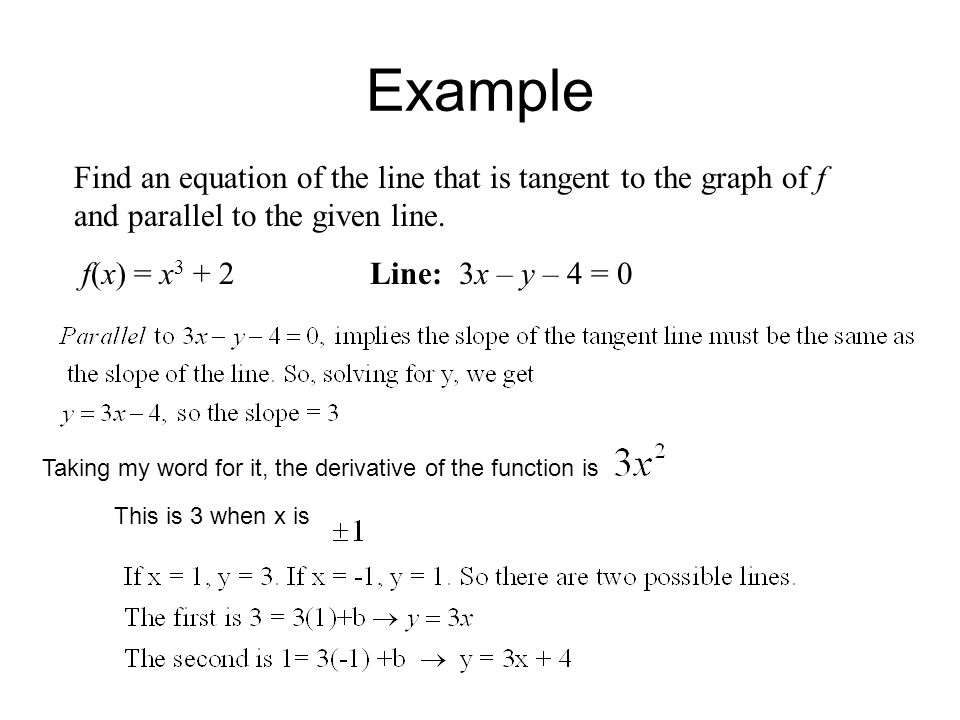 Example Find an equation of the line that is tangent to the graph of f and parallel to the given line.