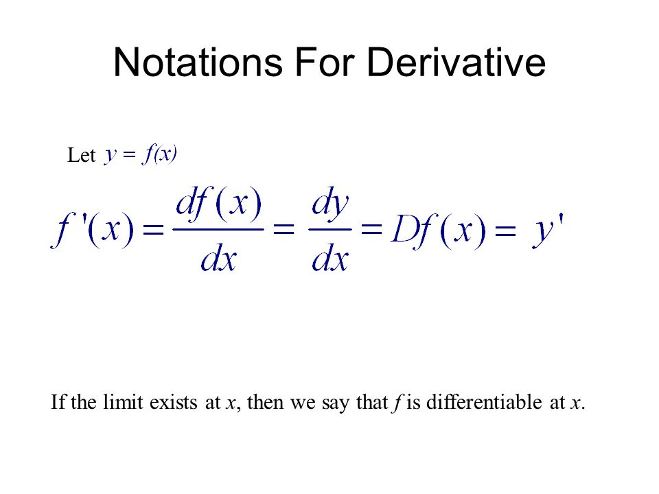 Notations For Derivative