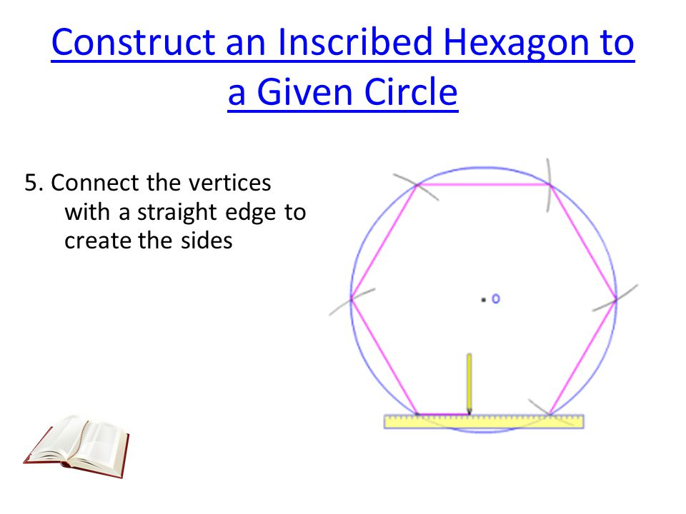 Construct an Inscribed Hexagon to a Given Circle