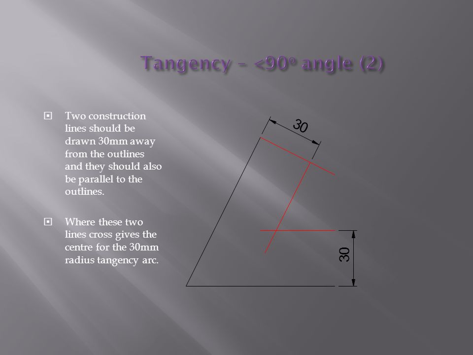 Tangency – <90o angle (2)