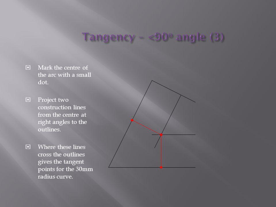 Tangency – <90o angle (3)