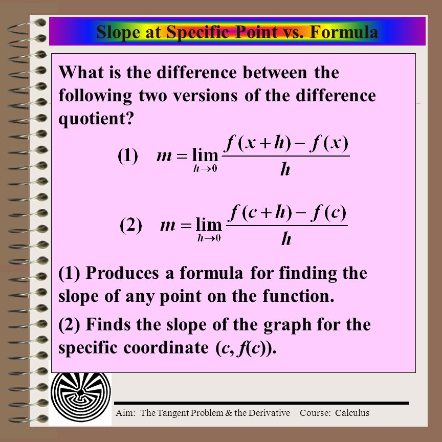 Slope at Specific Point vs. Formula