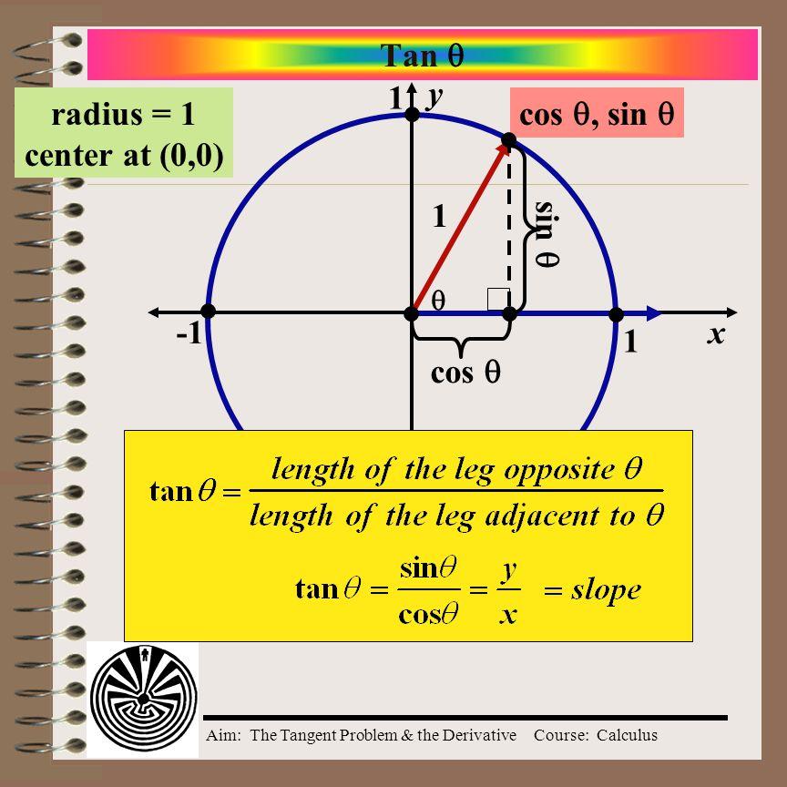 Tan  1 y radius = 1 center at (0,0) (x,y) cos , sin  -1 sin  1 -1