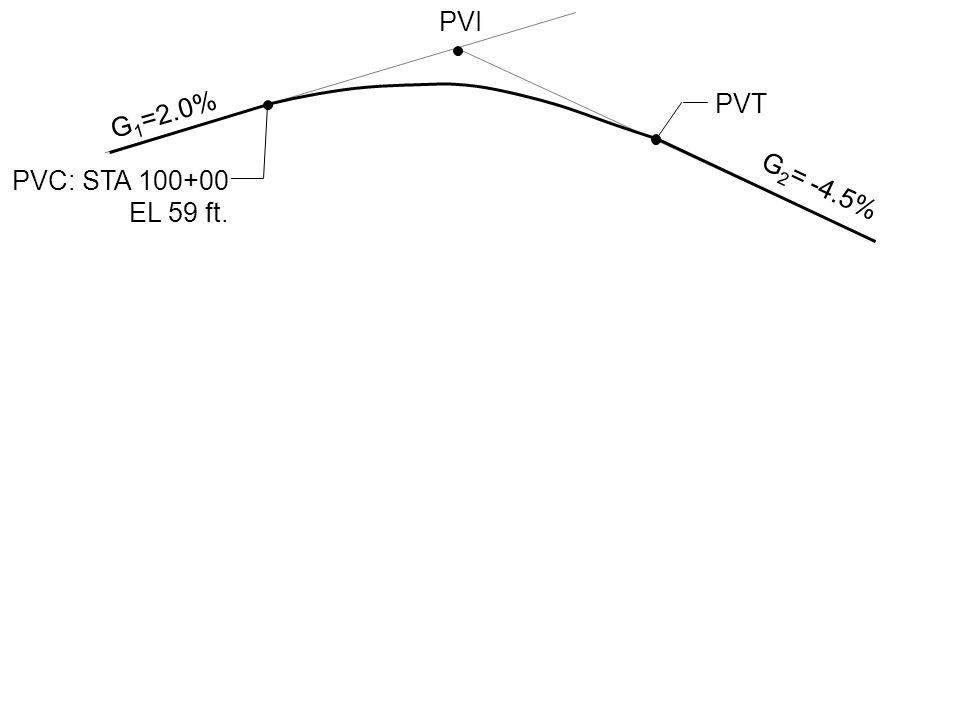 PVI G1=2.0% PVT G2= -4.5% PVC: STA 100+00 EL 59 ft.