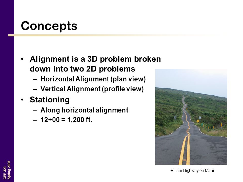 Concepts Alignment is a 3D problem broken down into two 2D problems
