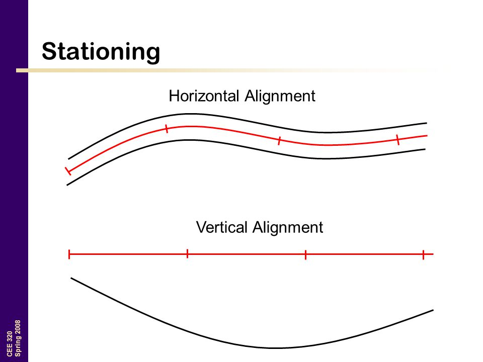 Stationing Horizontal Alignment Vertical Alignment