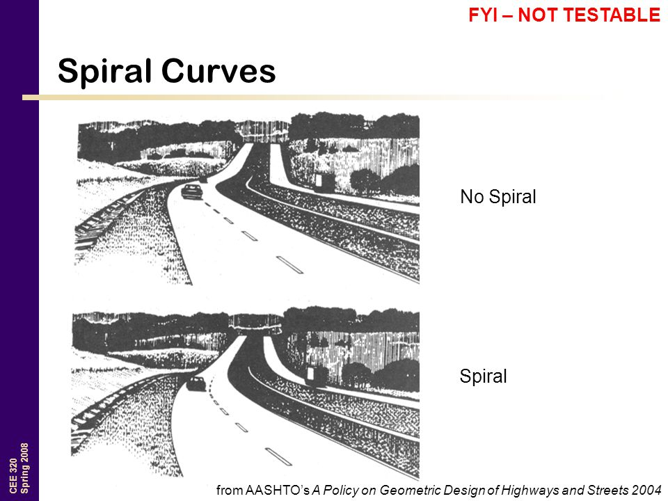 Spiral Curves FYI – NOT TESTABLE No Spiral Spiral